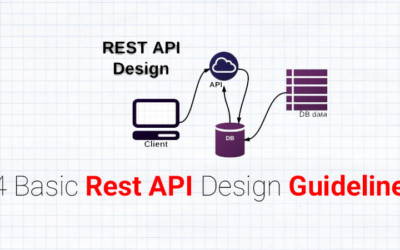 4 Basic Rest API Design Guidelines You should know