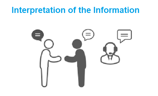 Interpretation of the Information