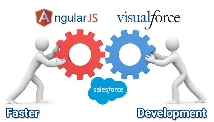 angular with visualforce