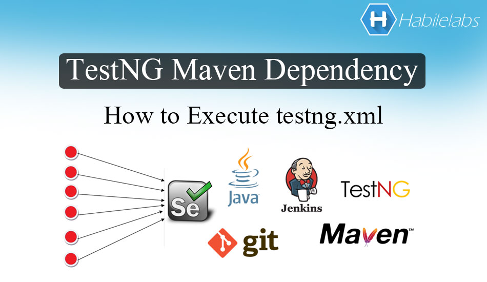 Testng Maven Dependency – How to Execute testng.xml